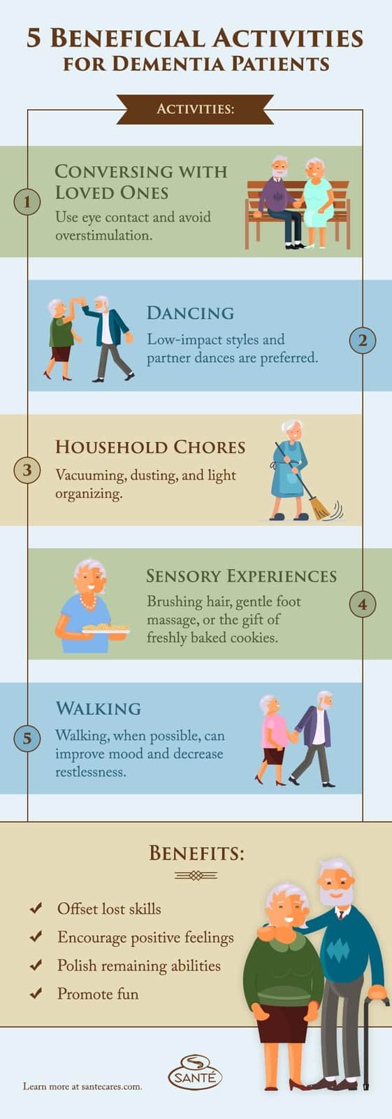 activities for dementia